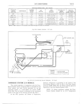 18696534_77ac ac vacuum lines page 2 gm square body 1973 1987 gm truck forum  at gsmx.co