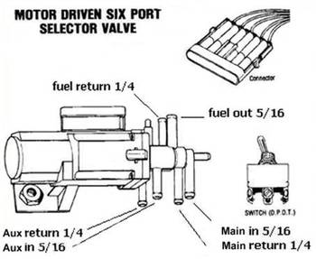 19438304_tank32 6 port selector, which line goes where? gm square body 1973 fuel tank selector valve wiring diagram at bayanpartner.co